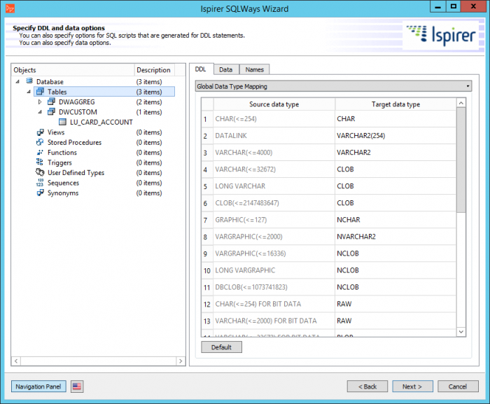 Global Data Type Mapping [Migration by Ispirer SQLWays]